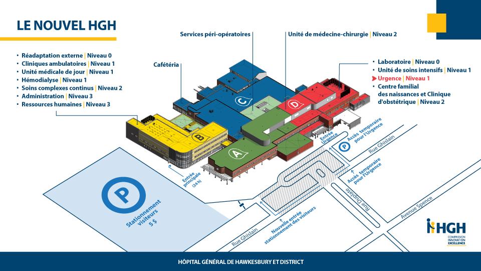 Plan du nouvel HGH avec blocs A B C D